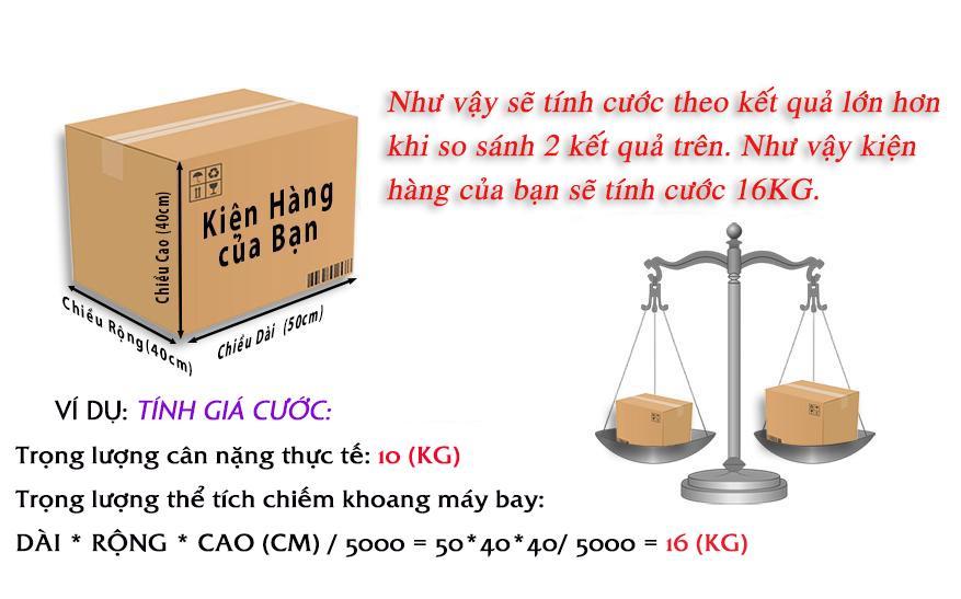 Chuyển phát nhanh hàng hóa đi Hàn Quốc giá rẻ